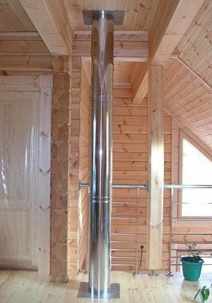Kachelpijp door het huis 150 mm